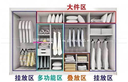 定制衣柜的标准尺寸