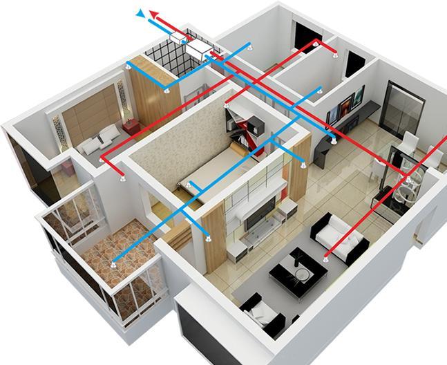 新房装修需要安装新风系统吗?你得考虑清楚这几点